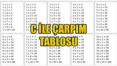 Photo of C Programlama Dilinde Çarpım Tablosu