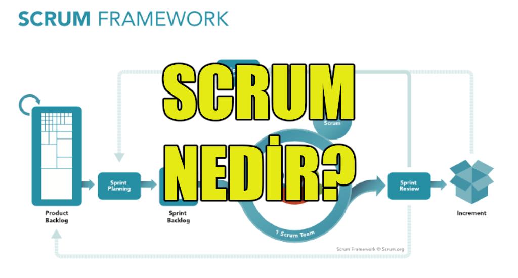 Photo of Scrum Nedir?