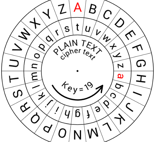 python sezar şifreleme algoritması