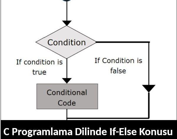 C Programlama Dilinde If-Else Konusu