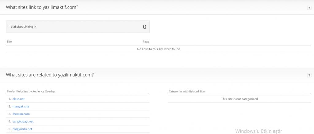 Alexa'da benzer siteler