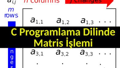 Photo of C Programlama Dilinde Matris İşlemi