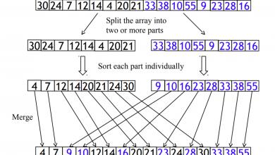 Photo of Merge Sort Algoritması (Birleştirmeli Sıralama)
