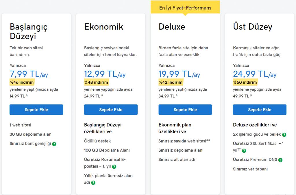 Godaddy hosting fiyatları