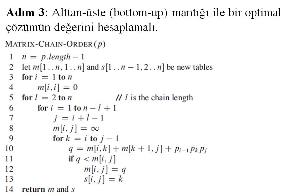 Zincir Matris Çarpımı(Dinamik Programlama ile Çözümü)