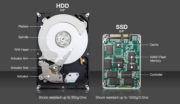 SSD avantajları