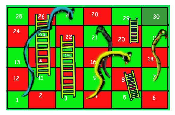Snake and ladder problem