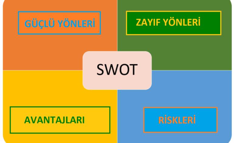 Swot analizi nasıl yapılır